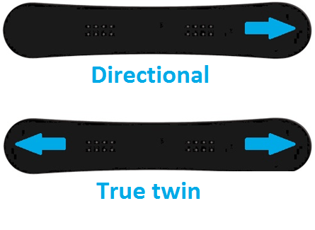 directional of true twin snowboard
