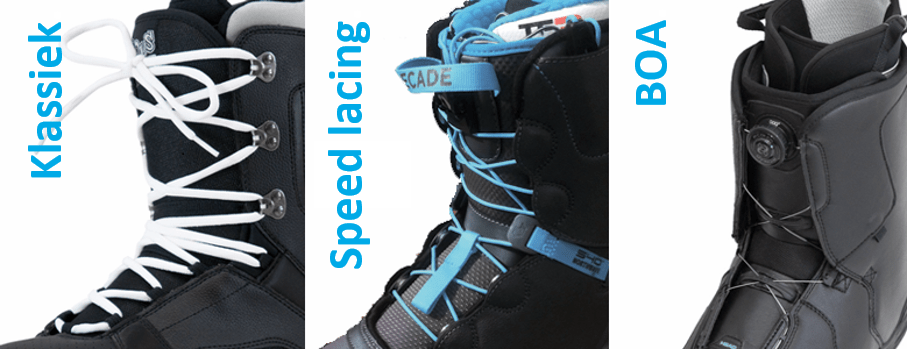 snowboardboot striksystemen